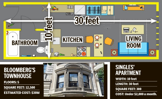 New York City Tiny Micro Apartments Alternative