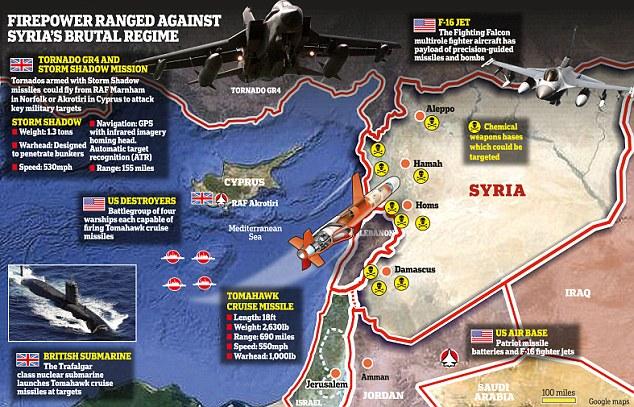 26A-SYRIA NEW