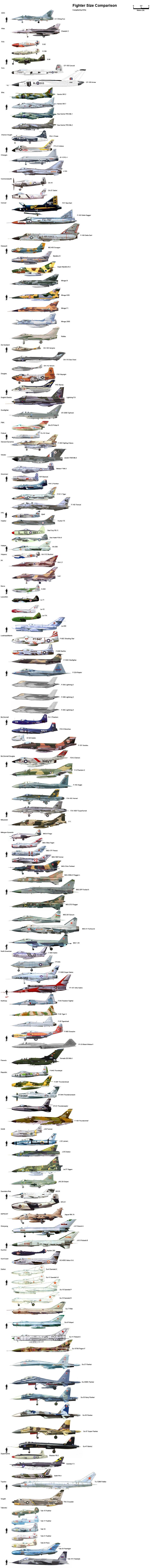 Fighter-Jet-Comparisons