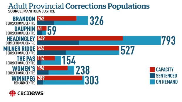 jail-population